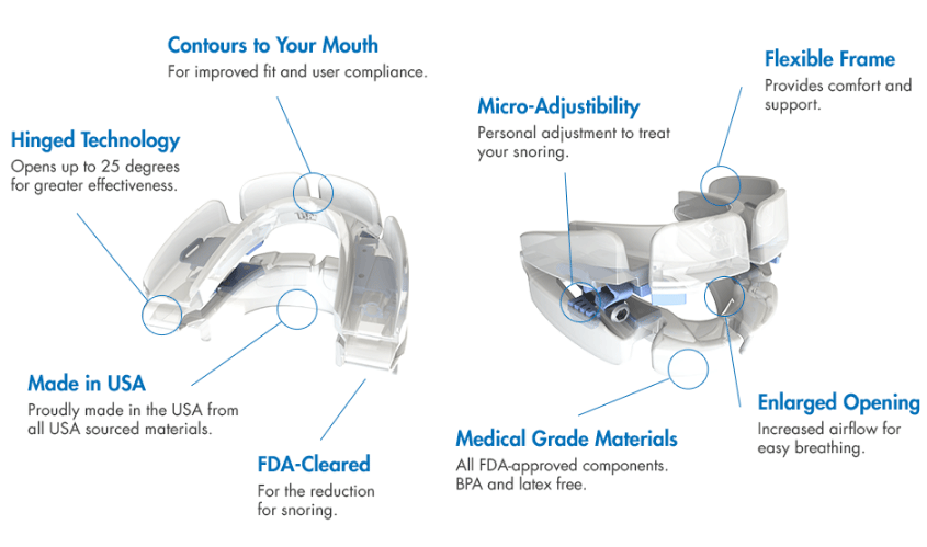 Sleep Apnea Oral Devices