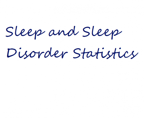 psychology sleep disorders essay Home a level and ib psychology outline and evaluate one or more explanations for sleep disorders outline and evaluate one or more explanations for sleep disorders this is a really detailed and well structured essay thank you for sharing.